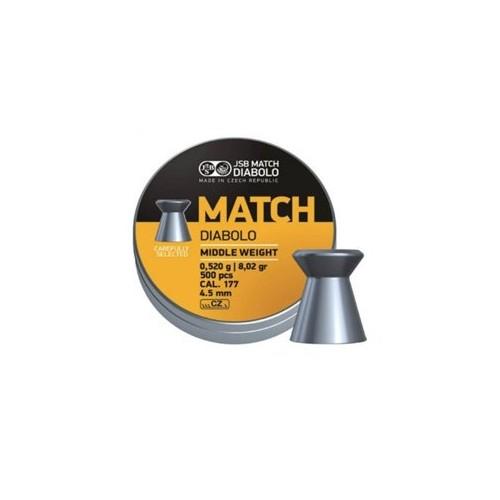 JSB Match Diabolo 4,50