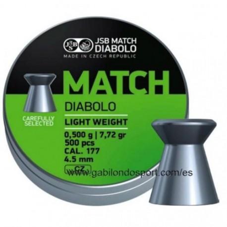 JSB Diabolo Match 4,49